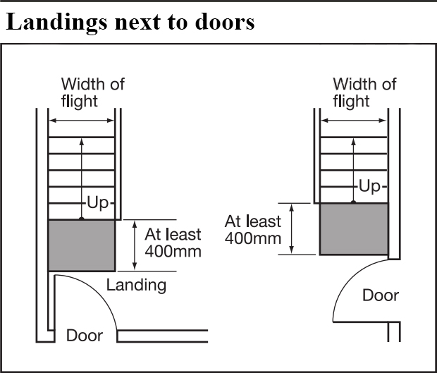 Building landings next to doors regulations - building regulations stairs