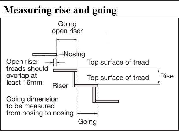 Measuring rise and going - building regulations stairs