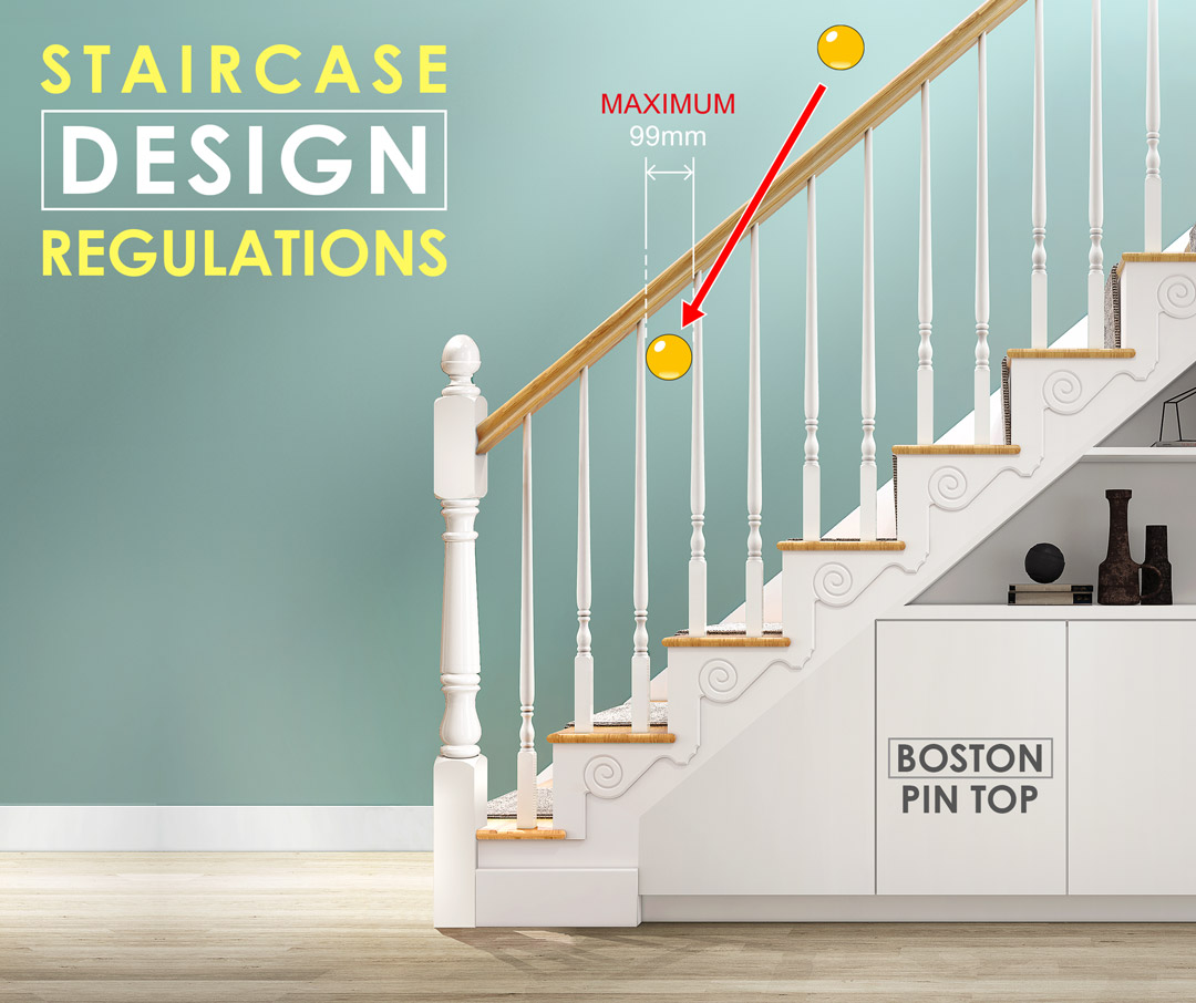 Building Regulations Stairs George Quinn Stair Parts Plus