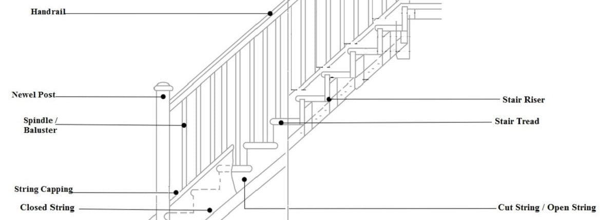Stair Parts Names by George Quinn